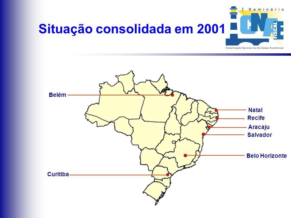 Implantações em 2001 Belém Natal Aracaju Curitiba