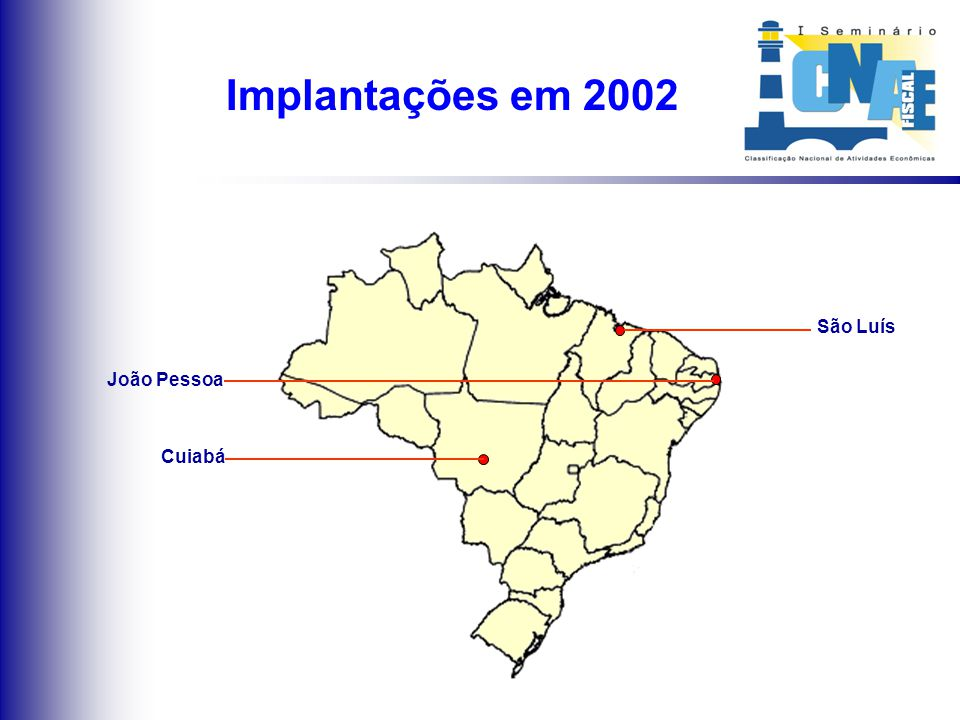 Situação consolidada em 2001