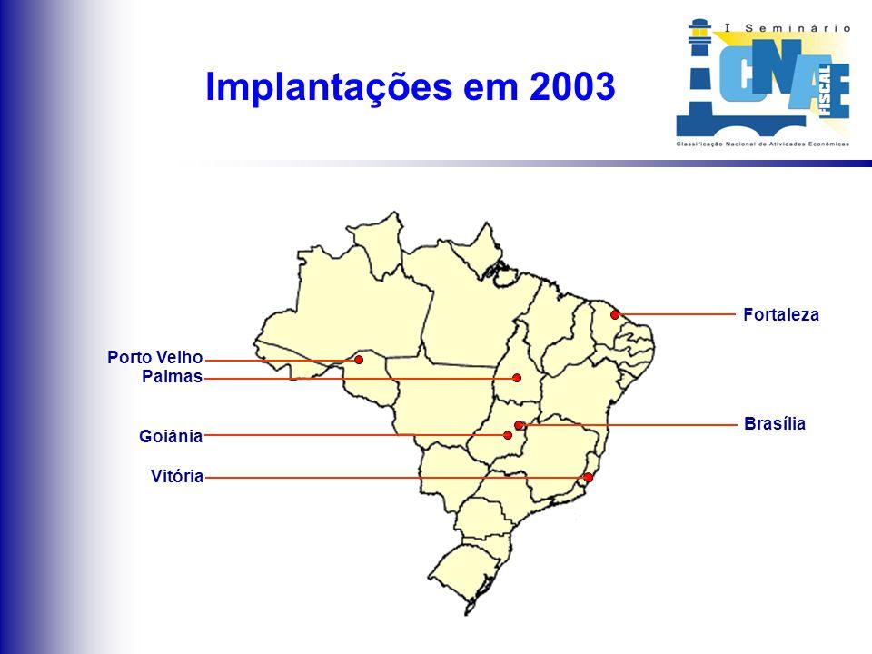 Situação consolidada em 2002