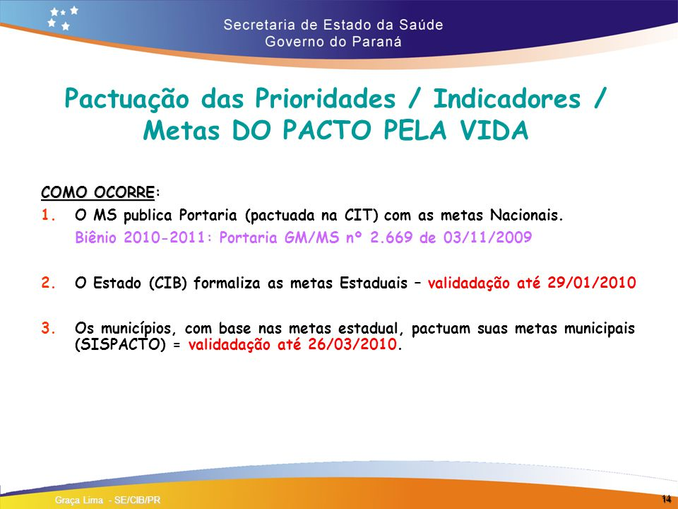 Pactuação das Prioridades / Indicadores / Metas DO PACTO PELA VIDA