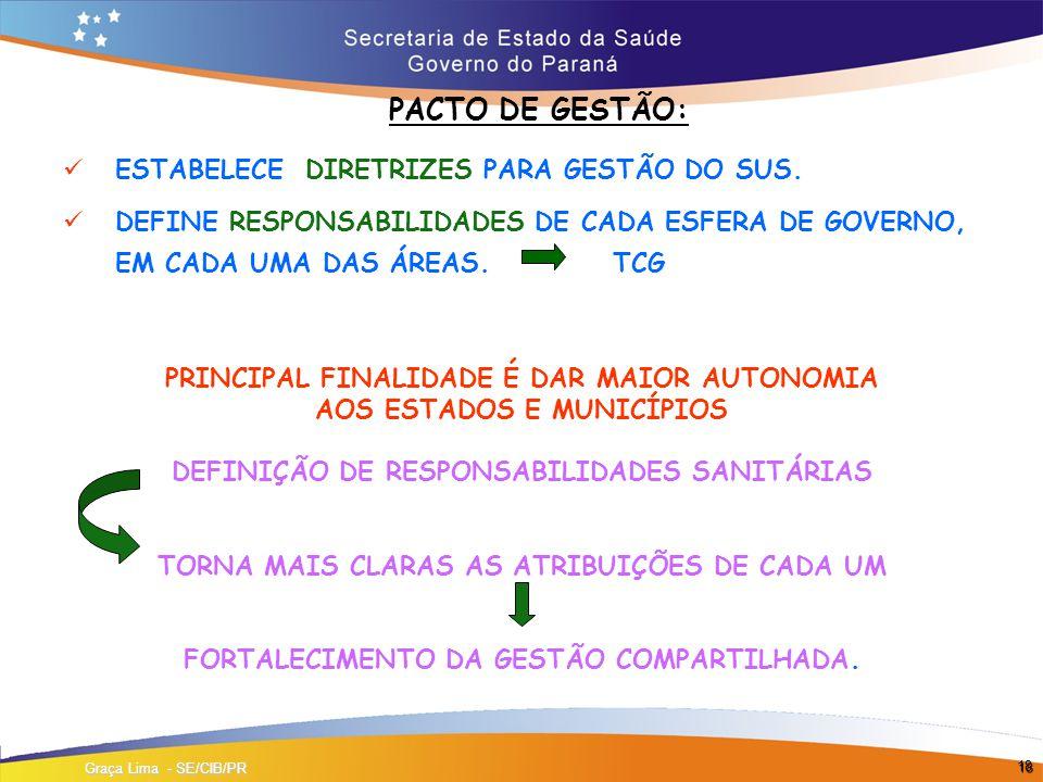 PACTO DE GESTÃO: ESTABELECE DIRETRIZES PARA GESTÃO DO SUS.