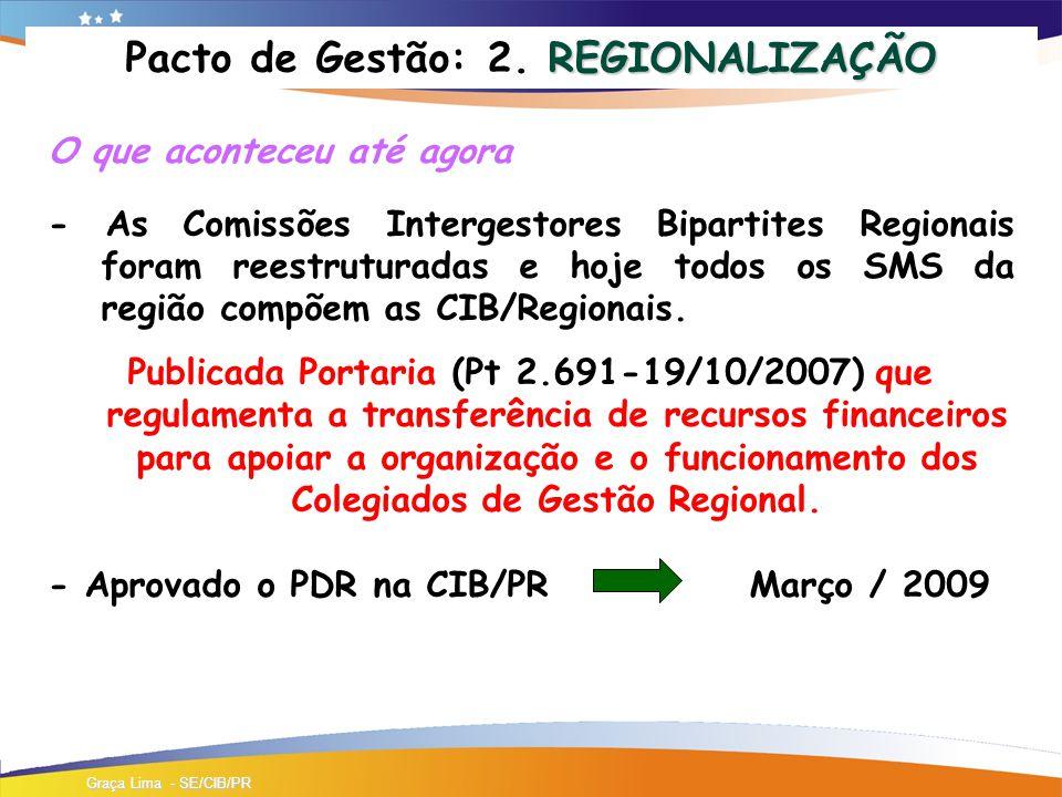 Pacto de Gestão: 2. REGIONALIZAÇÃO