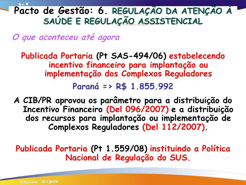 Pacto de Gestão: 6. REGULAÇÃO DA ATENÇÃO À SAÚDE E REGULAÇÃO ASSISTENCIAL