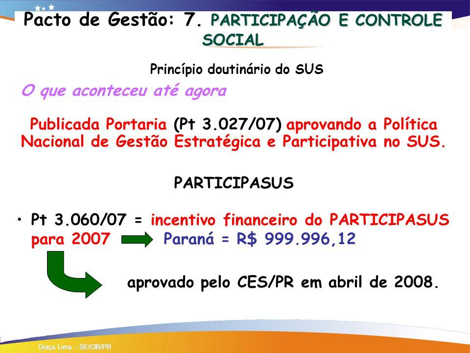 Pacto de Gestão: 7. PARTICIPAÇÃO E CONTROLE SOCIAL