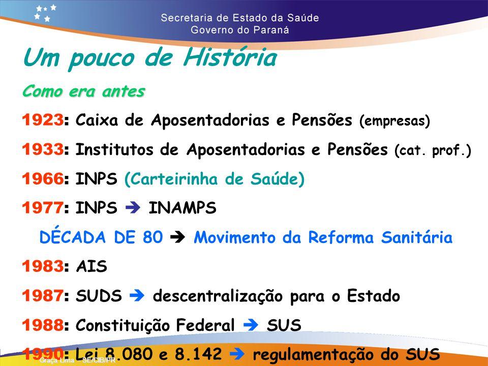 DÉCADA DE 80  Movimento da Reforma Sanitária