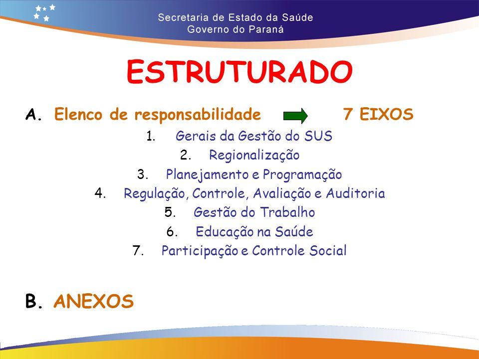 ESTRUTURADO B. ANEXOS Elenco de responsabilidade 7 EIXOS