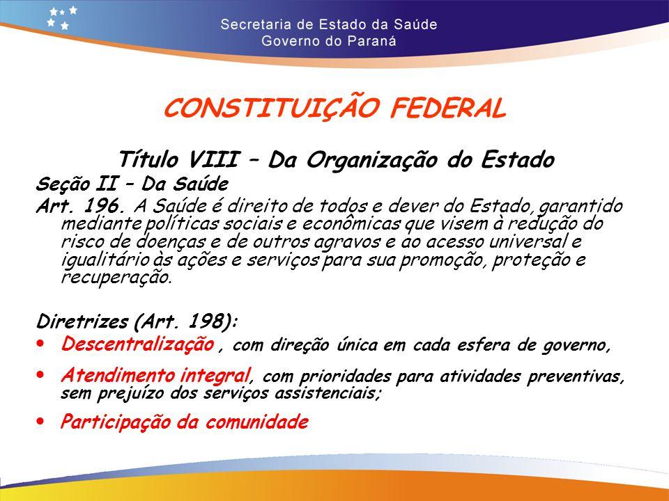 Título VIII – Da Organização do Estado