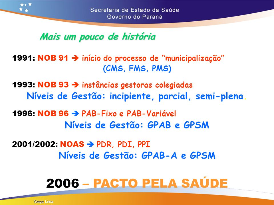 2006 – PACTO PELA SAÚDE Mais um pouco de história