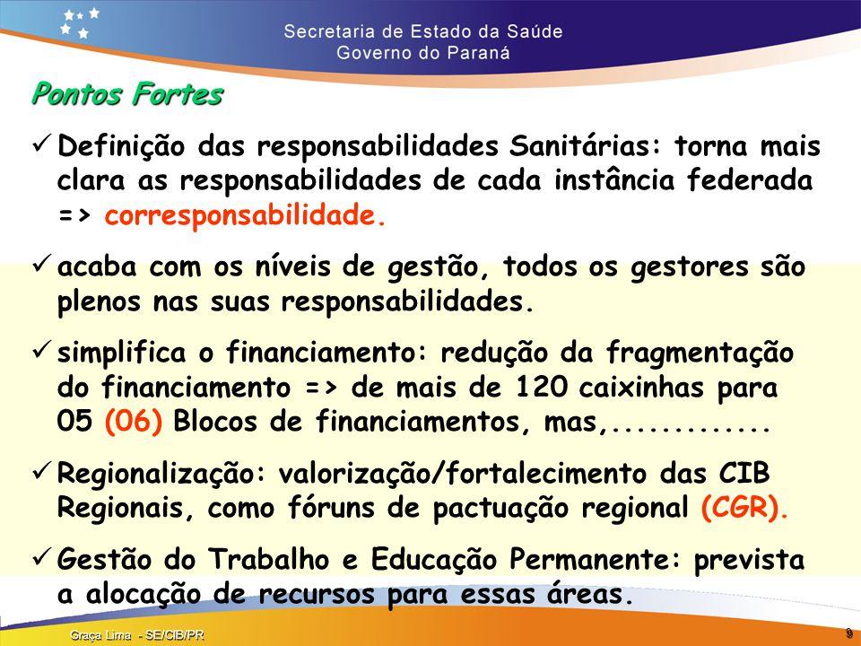 Pontos Fortes Definição das responsabilidades Sanitárias: torna mais clara as responsabilidades de cada instância federada => corresponsabilidade.