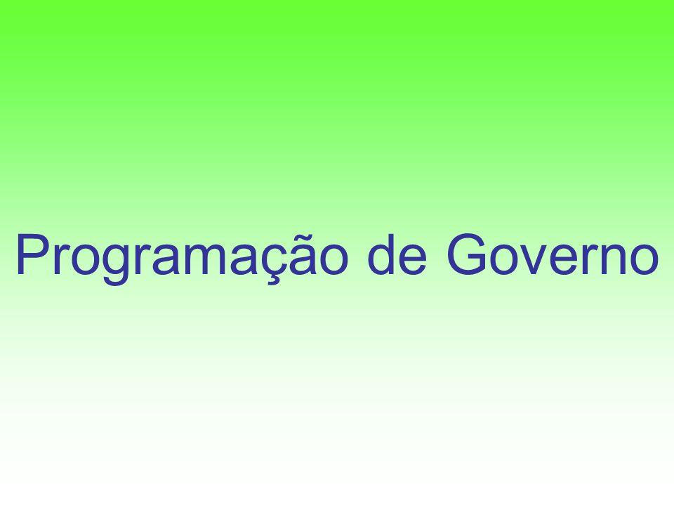 Programação de Governo