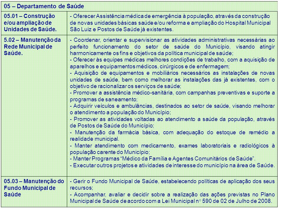 05 – Departamento de Saúde