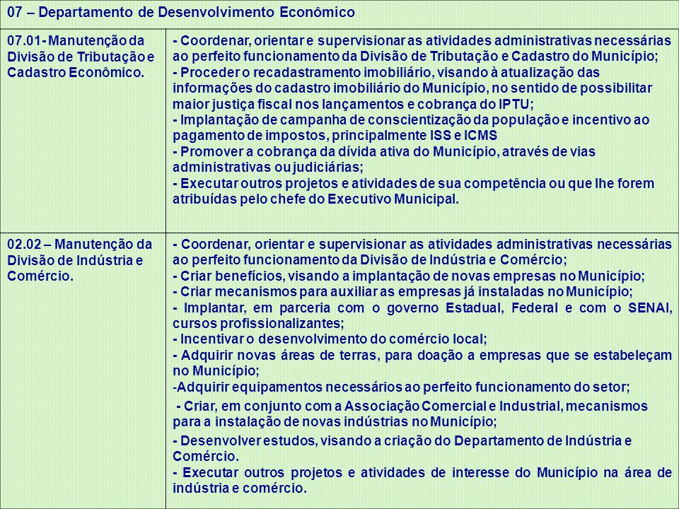 07 – Departamento de Desenvolvimento Econômico