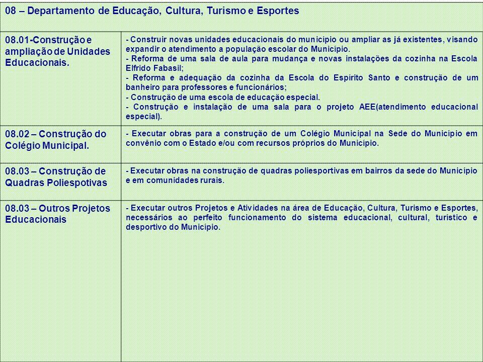 08 – Departamento de Educação, Cultura, Turismo e Esportes