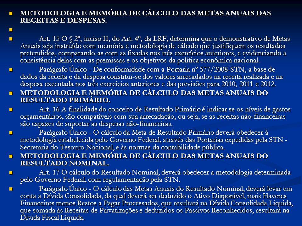 METODOLOGIA E MEMÓRIA DE CÁLCULO DAS METAS ANUAIS DAS RECEITAS E DESPESAS.