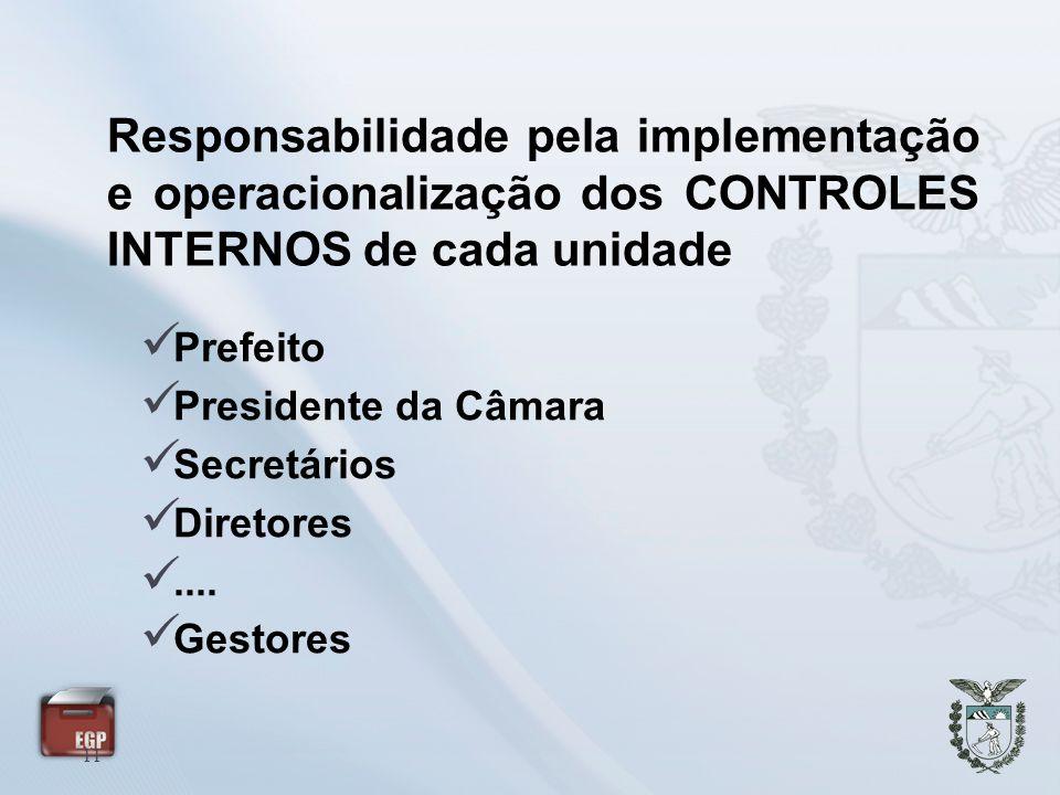 Responsabilidade pela implementação e operacionalização dos CONTROLES INTERNOS de cada unidade