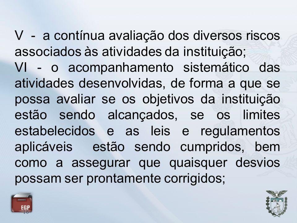 V - a contínua avaliação dos diversos riscos associados às atividades da instituição;