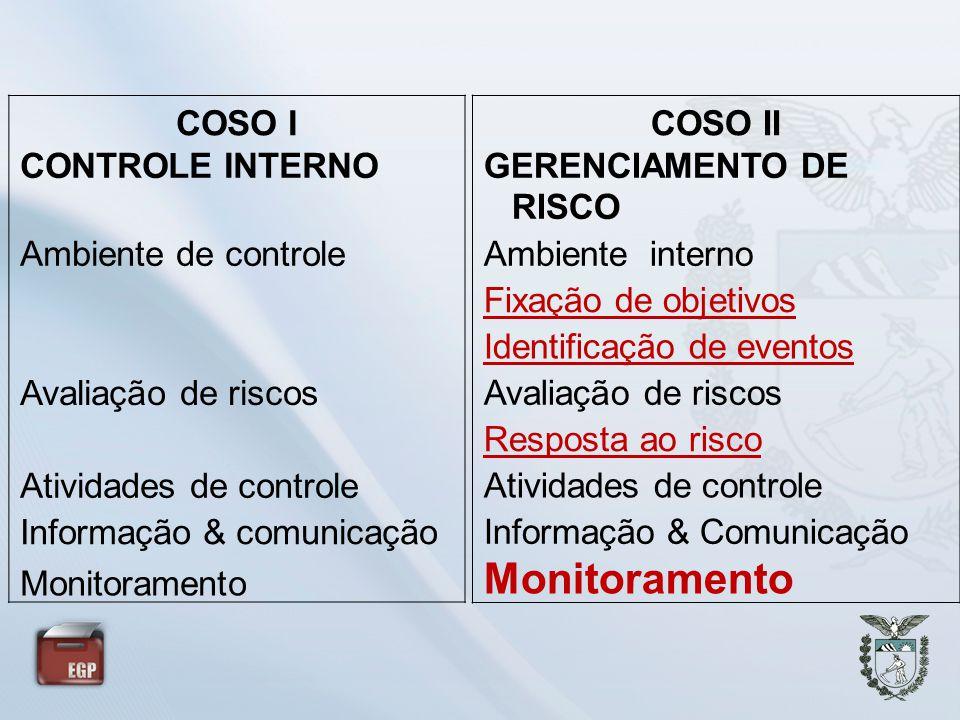 Monitoramento COSO I CONTROLE INTERNO Ambiente de controle