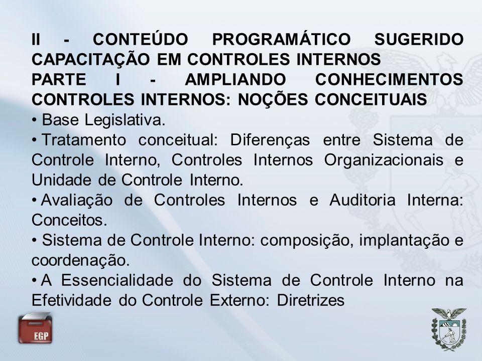 II - CONTEÚDO PROGRAMÁTICO SUGERIDO CAPACITAÇÃO EM CONTROLES INTERNOS