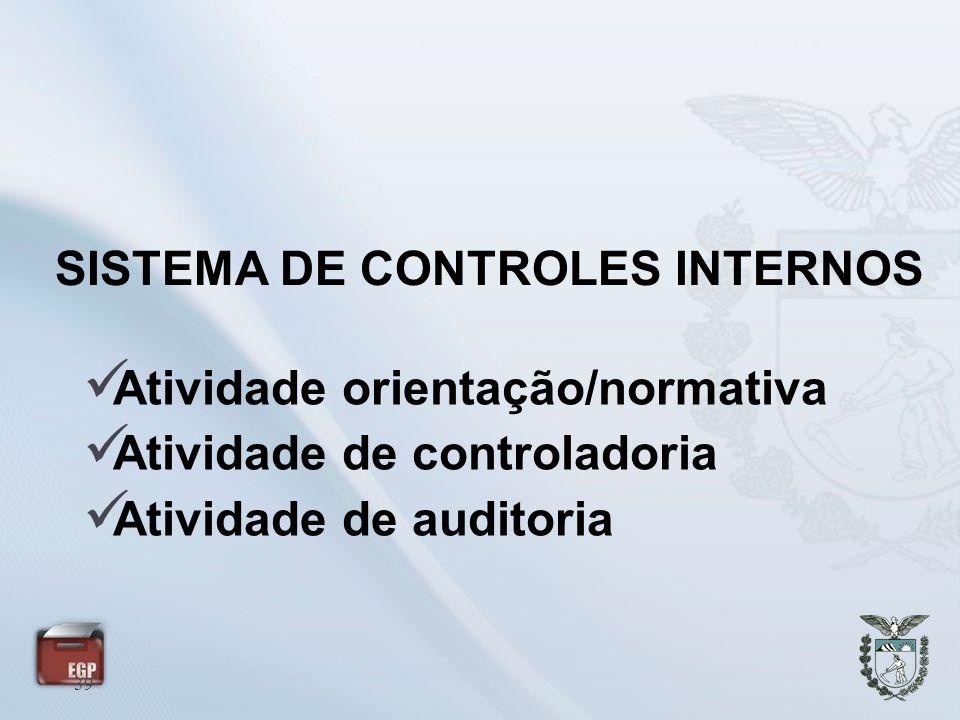 SISTEMA DE CONTROLES INTERNOS
