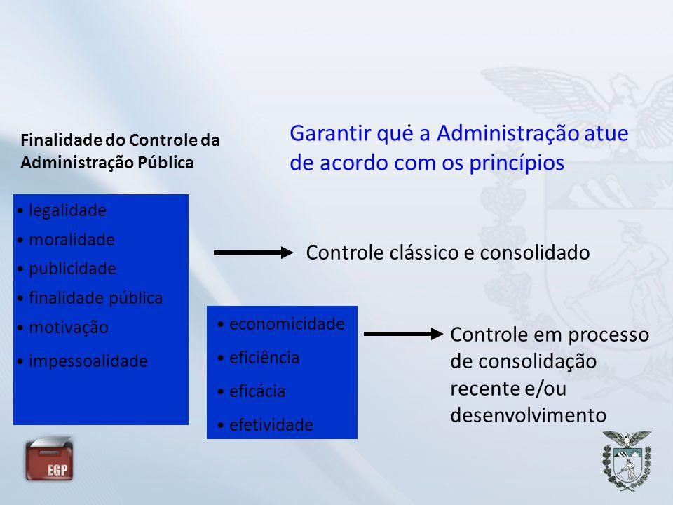 Garantir que a Administração atue de acordo com os princípios
