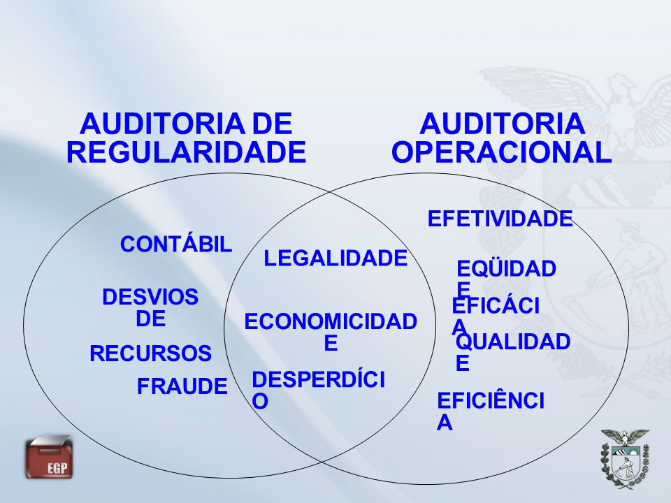 AUDITORIA DE REGULARIDADE AUDITORIA OPERACIONAL