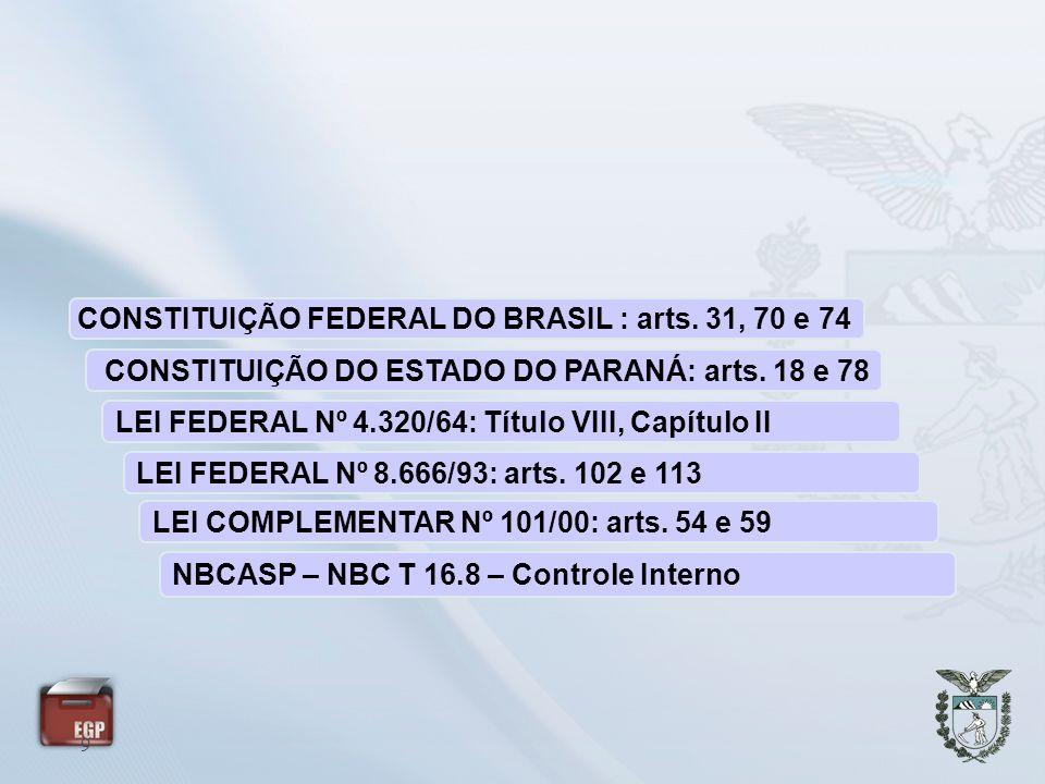 CONSTITUIÇÃO FEDERAL DO BRASIL : arts. 31, 70 e 74