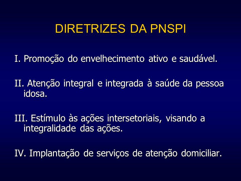 DIRETRIZES DA PNSPI I. Promoção do envelhecimento ativo e saudável.