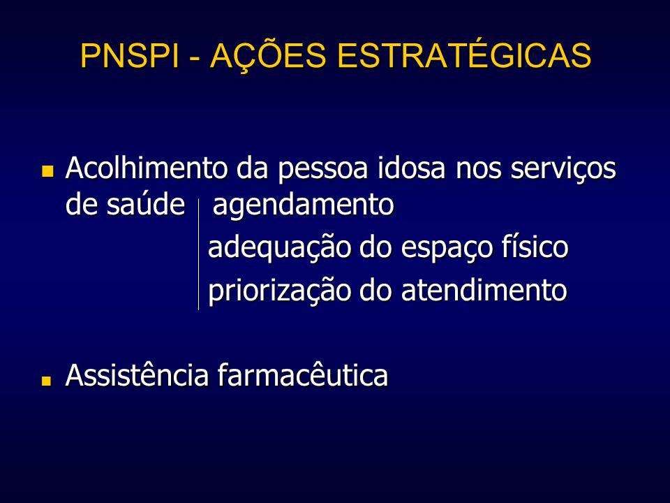 PNSPI - AÇÕES ESTRATÉGICAS