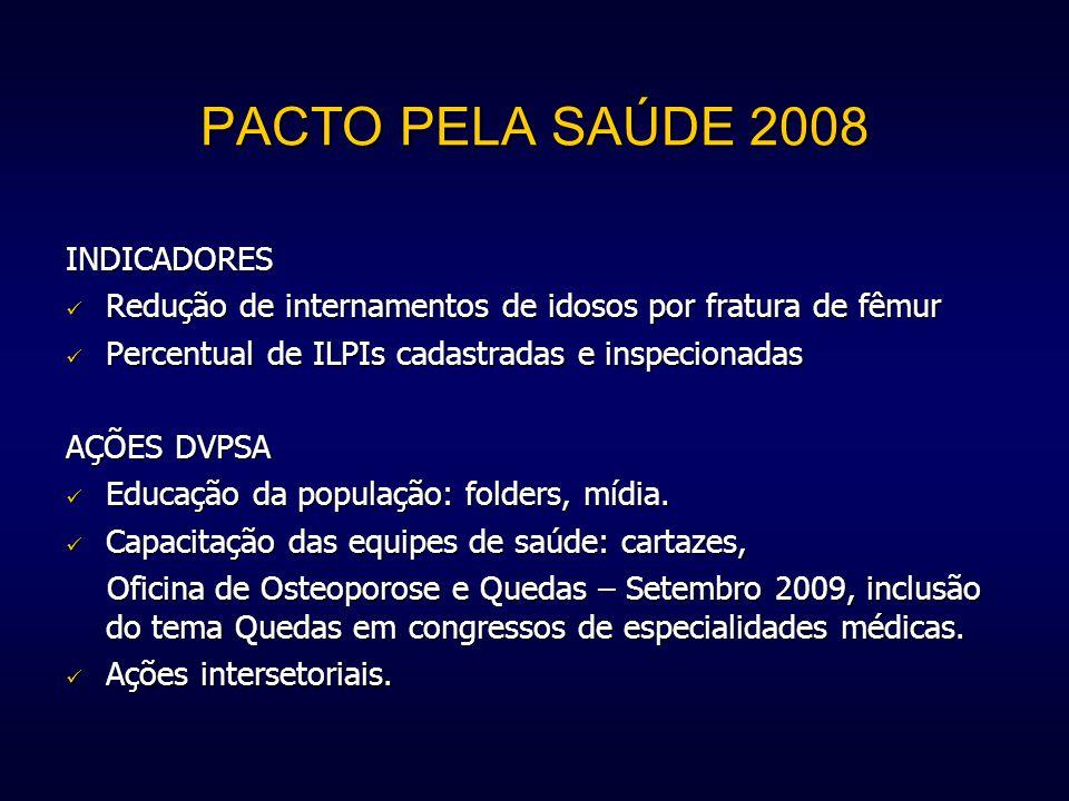 PACTO PELA SAÚDE 2008 INDICADORES