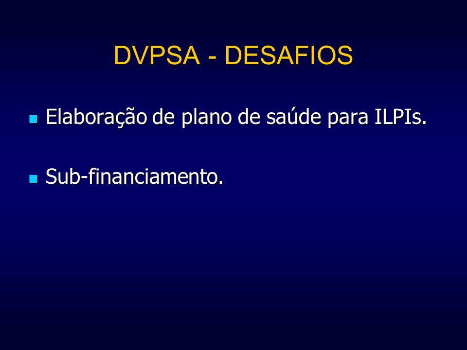 DVPSA - DESAFIOS Elaboração de plano de saúde para ILPIs.