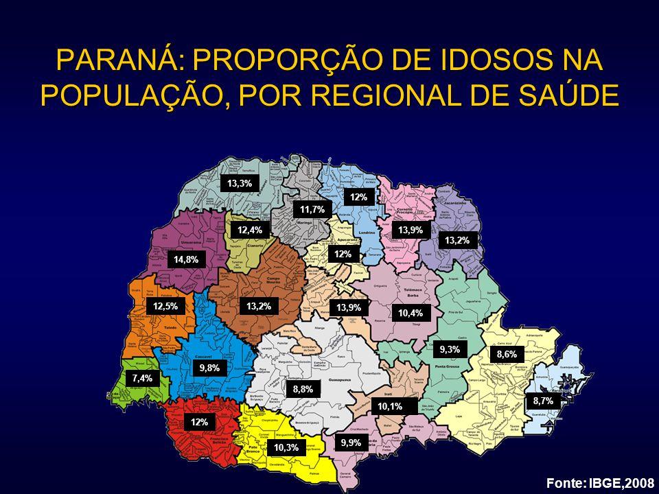 PARANÁ: PROPORÇÃO DE IDOSOS NA POPULAÇÃO, POR REGIONAL DE SAÚDE