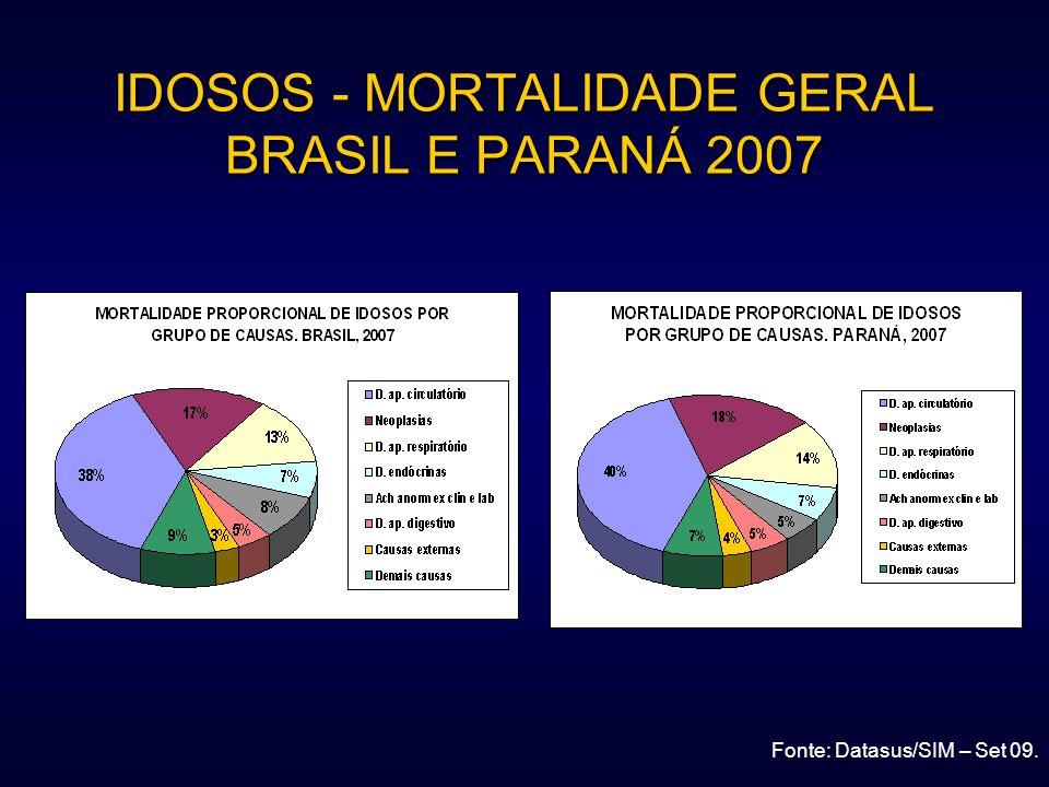 IDOSOS - MORTALIDADE GERAL BRASIL E PARANÁ 2007