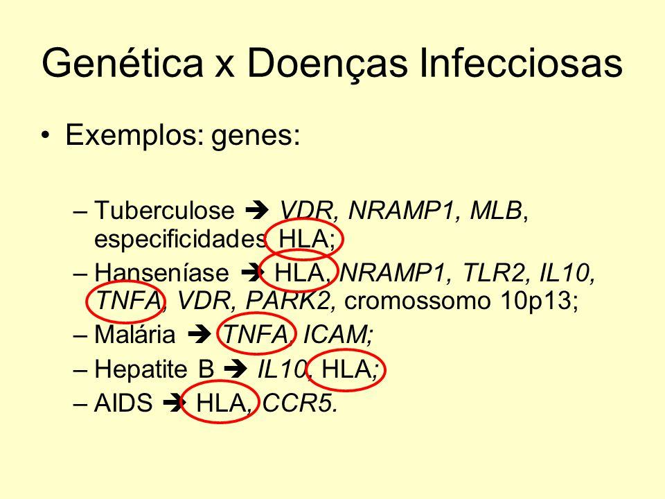 Genética x Doenças Infecciosas