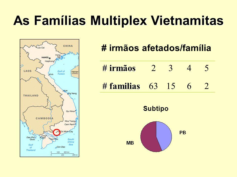 As Famílias Multiplex Vietnamitas # irmãos afetados/família
