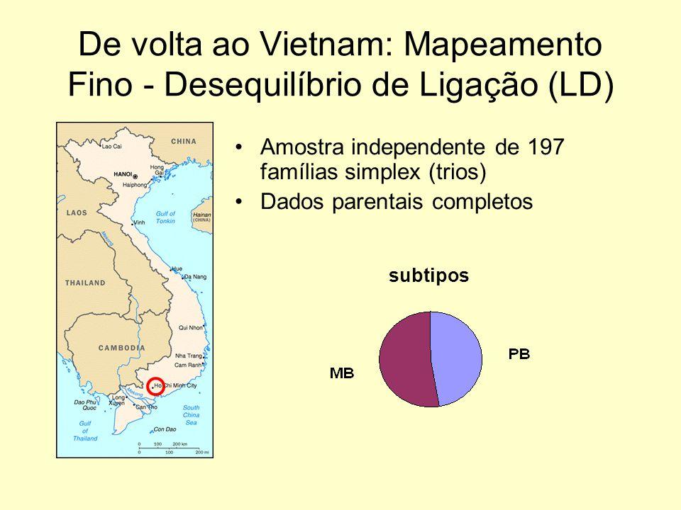 De volta ao Vietnam: Mapeamento Fino - Desequilíbrio de Ligação (LD)