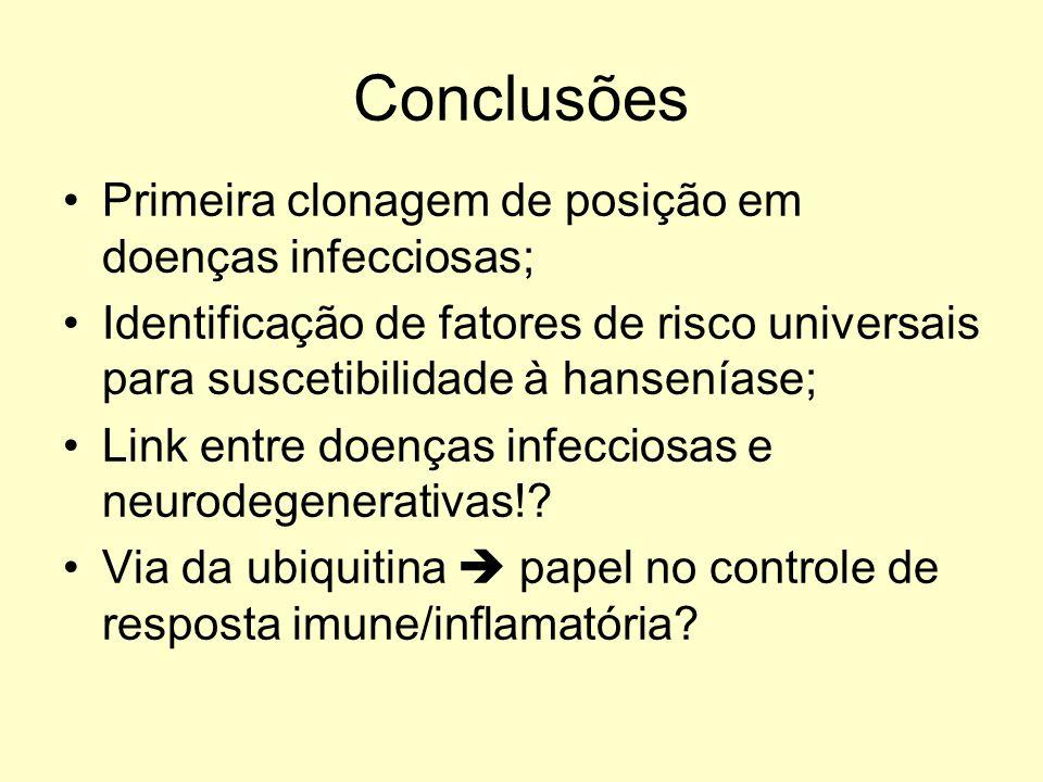 Conclusões Primeira clonagem de posição em doenças infecciosas;
