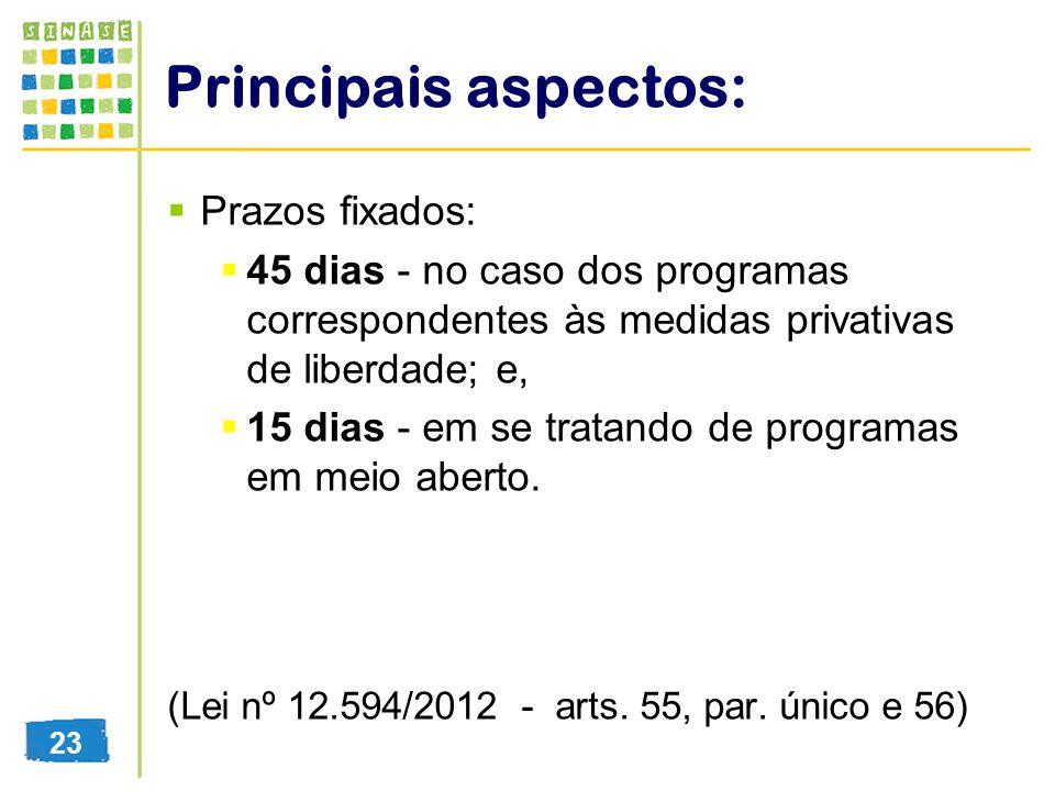 Principais aspectos: Prazos fixados: