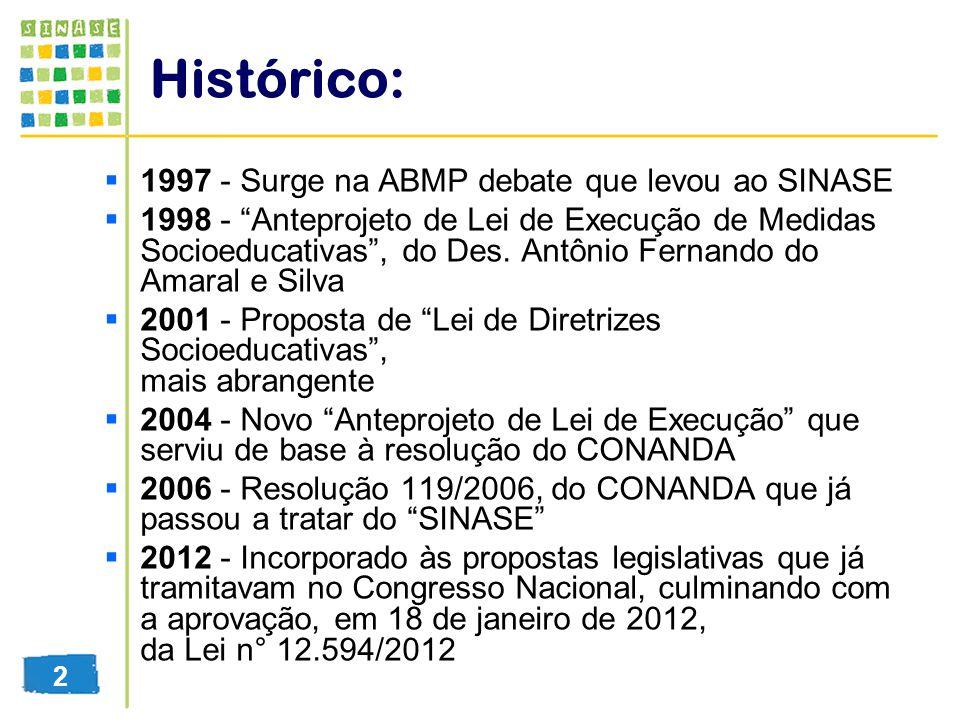 Histórico: 1997 - Surge na ABMP debate que levou ao SINASE