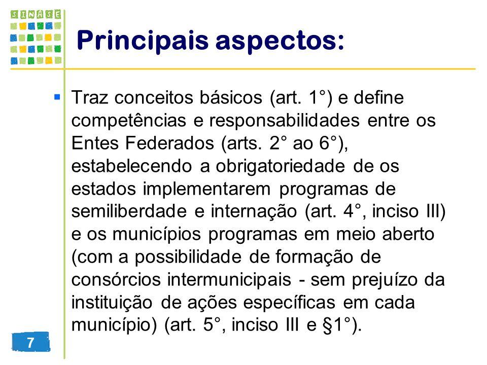 Principais aspectos: