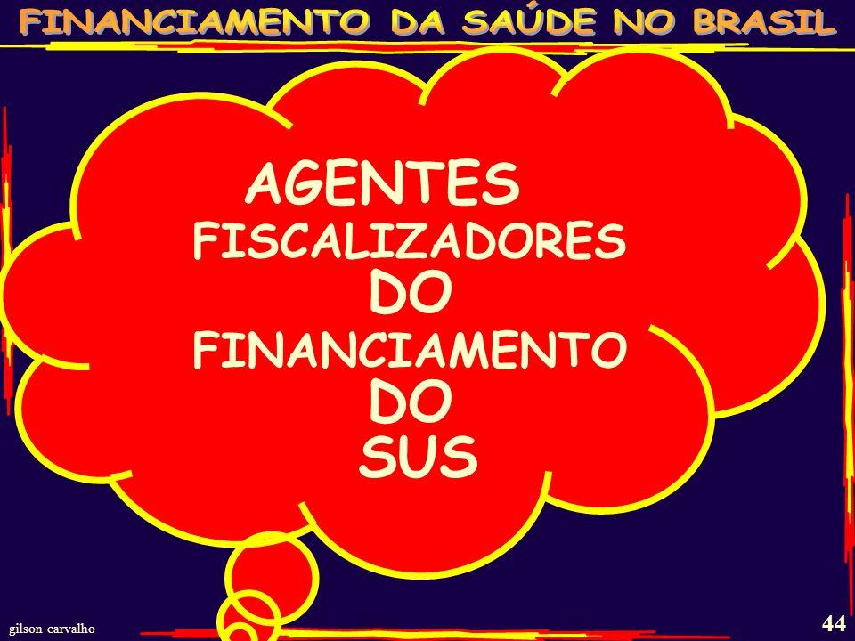 AGENTES FISCALIZADORES DO FINANCIAMENTO DO