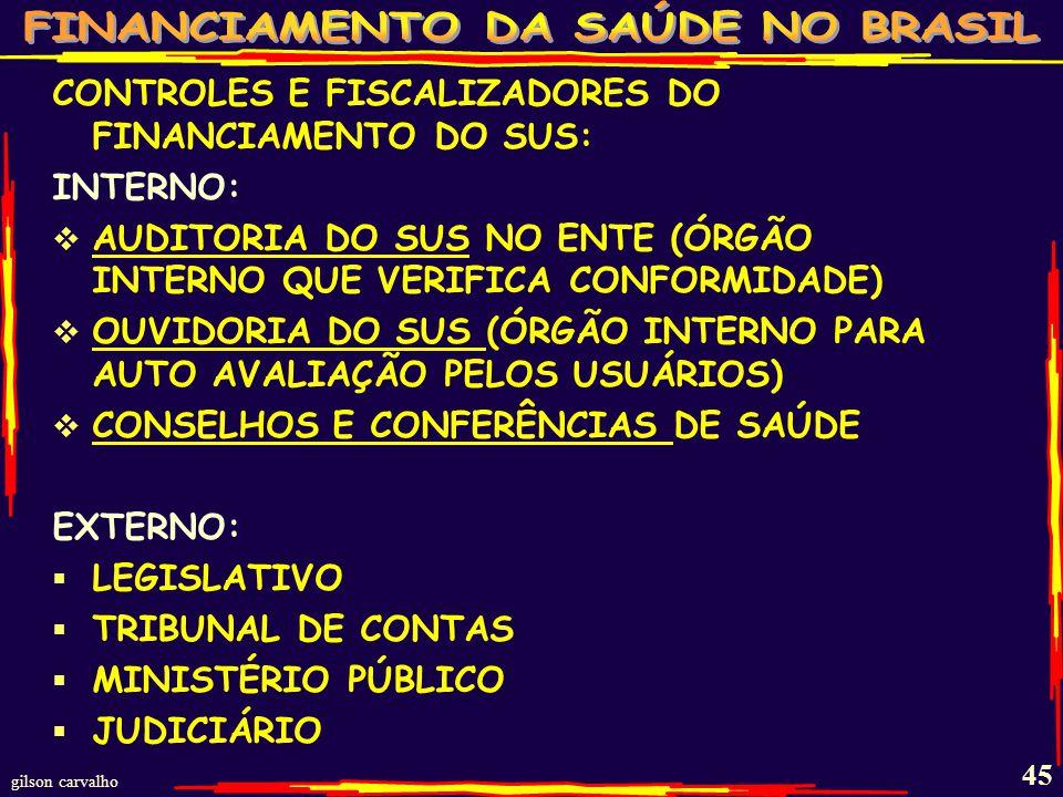 CONTROLES E FISCALIZADORES DO FINANCIAMENTO DO SUS: