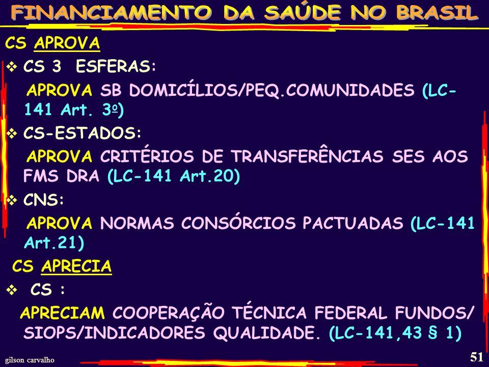 CS APROVA CS 3 ESFERAS: APROVA SB DOMICÍLIOS/PEQ.COMUNIDADES (LC-141 Art. 3o) CS-ESTADOS: