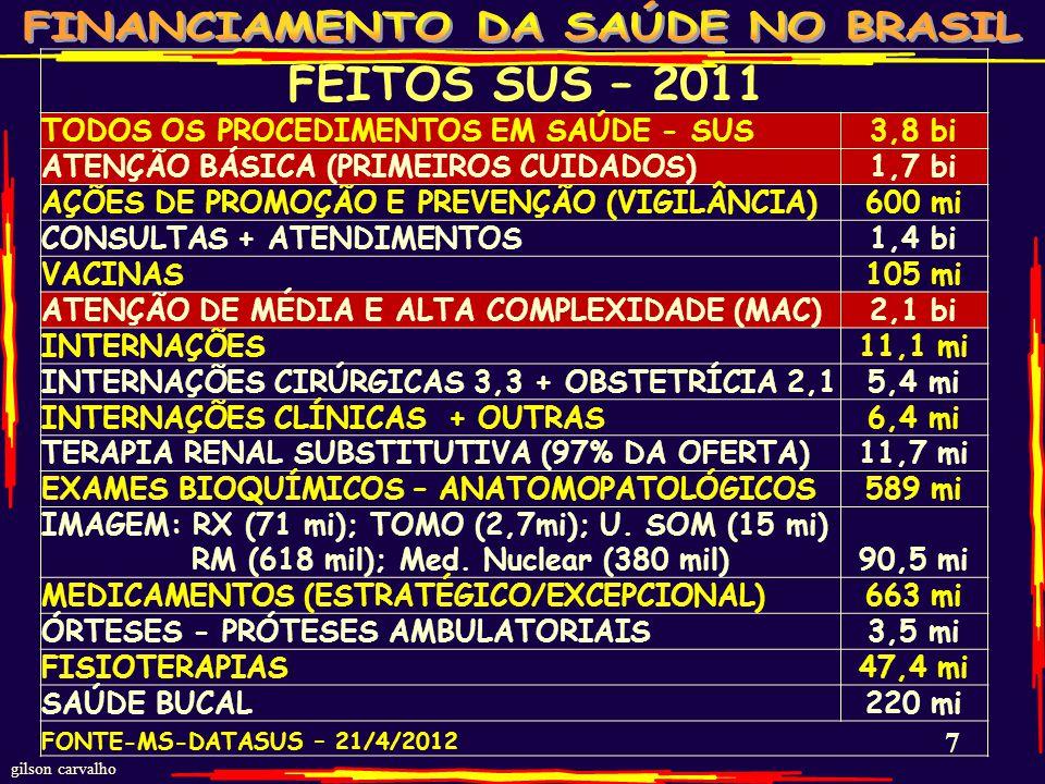 TODOS OS PROCEDIMENTOS EM SAÚDE - SUS 3,8 bi