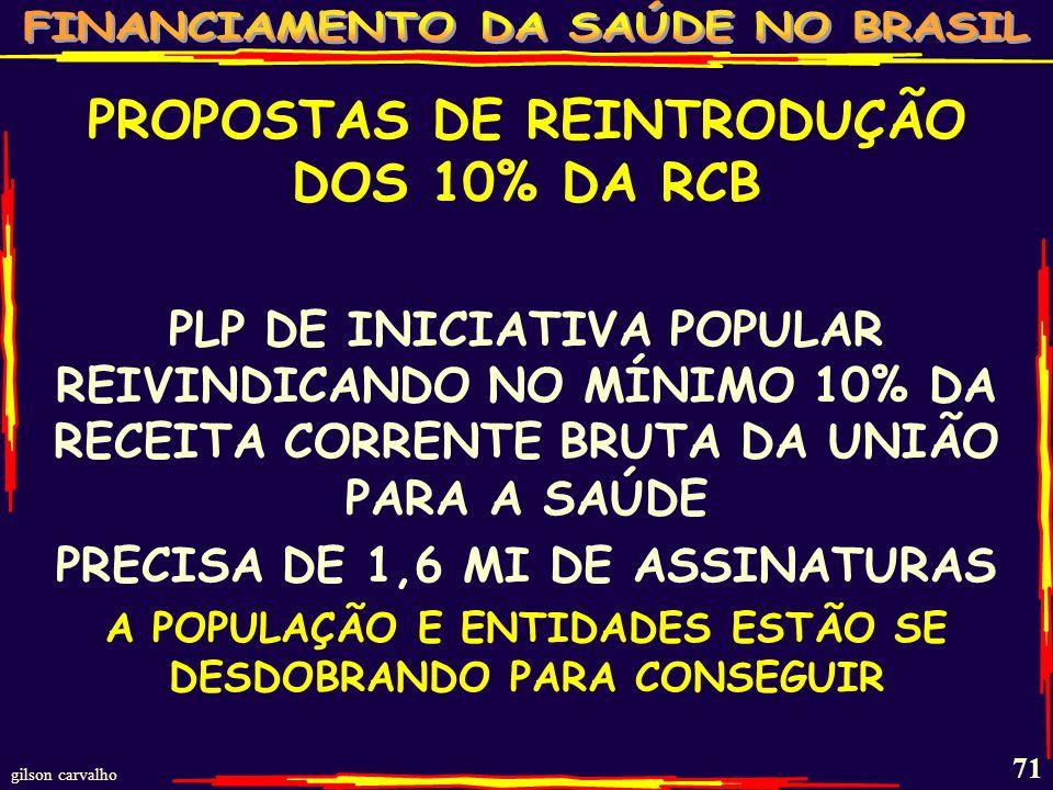 PROPOSTAS DE REINTRODUÇÃO DOS 10% DA RCB