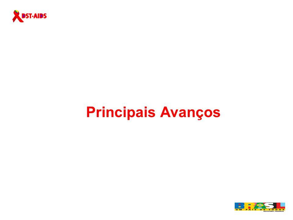Principais Avanços 17