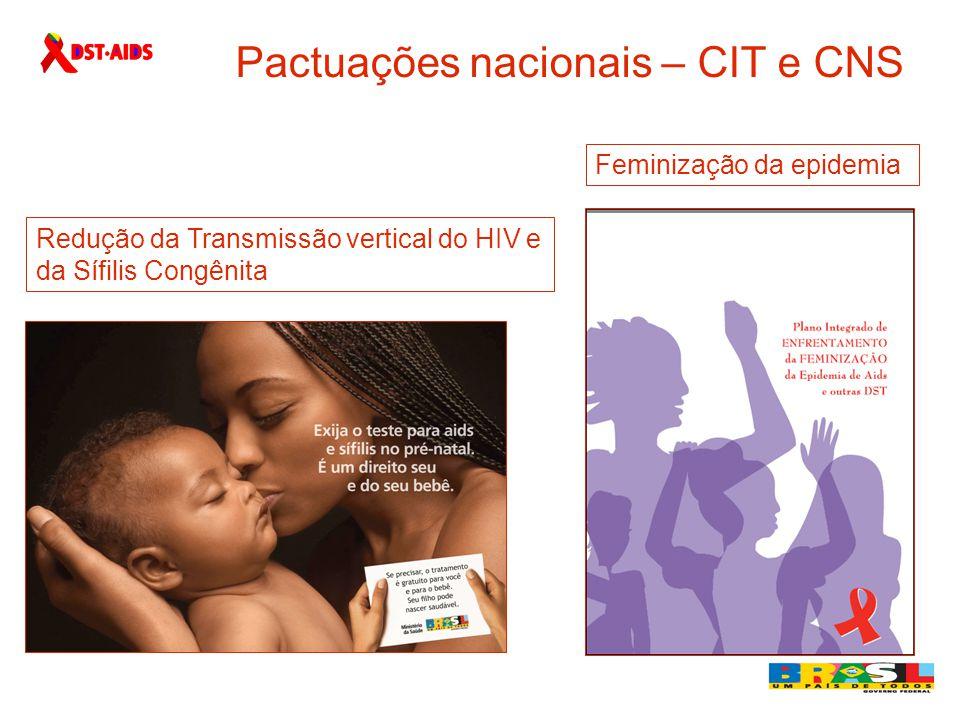 Pactuações nacionais – CIT e CNS