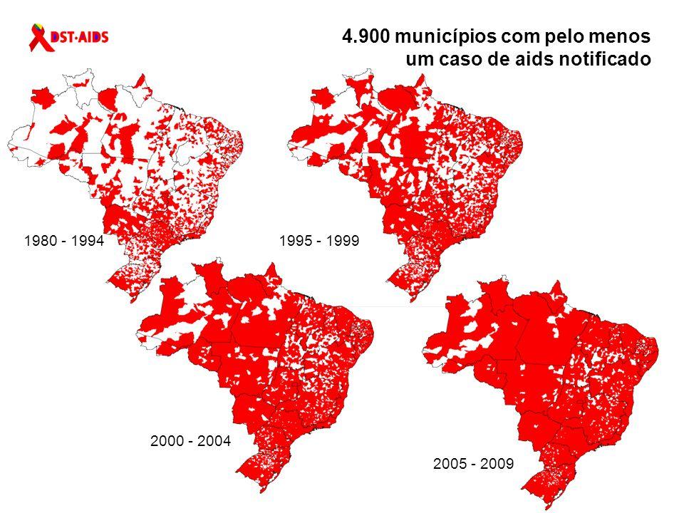 4.900 municípios com pelo menos um caso de aids notificado