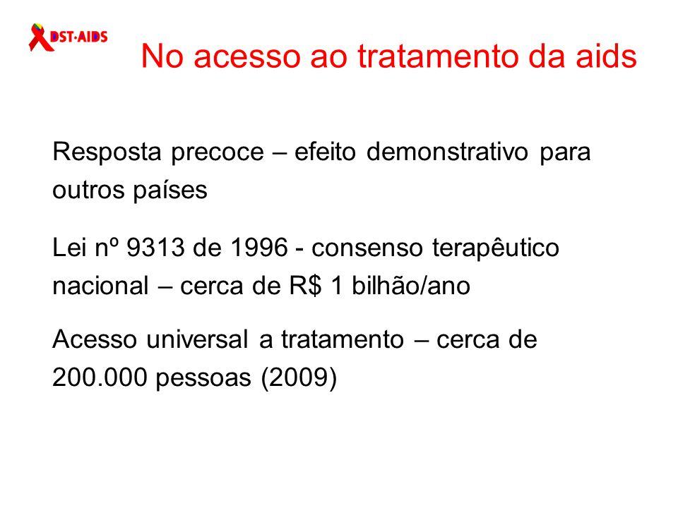 No acesso ao tratamento da aids
