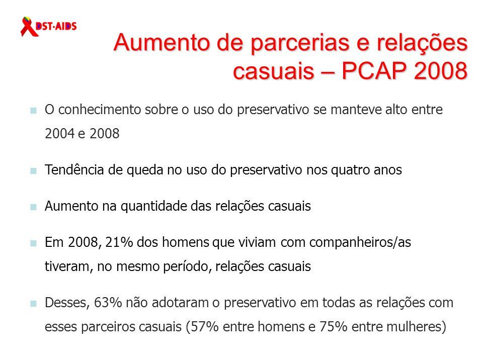 Aumento de parcerias e relações casuais – PCAP 2008