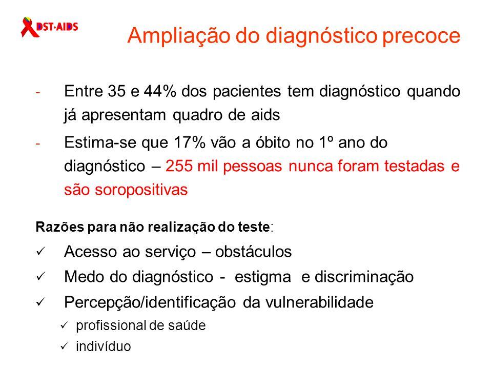 Ampliação do diagnóstico precoce